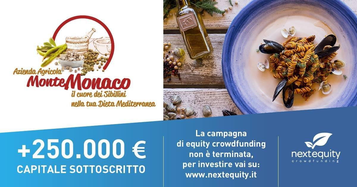 In due settimane la campagna ha già superato l'obiettivo minimo e raccolto più di 250.000 €