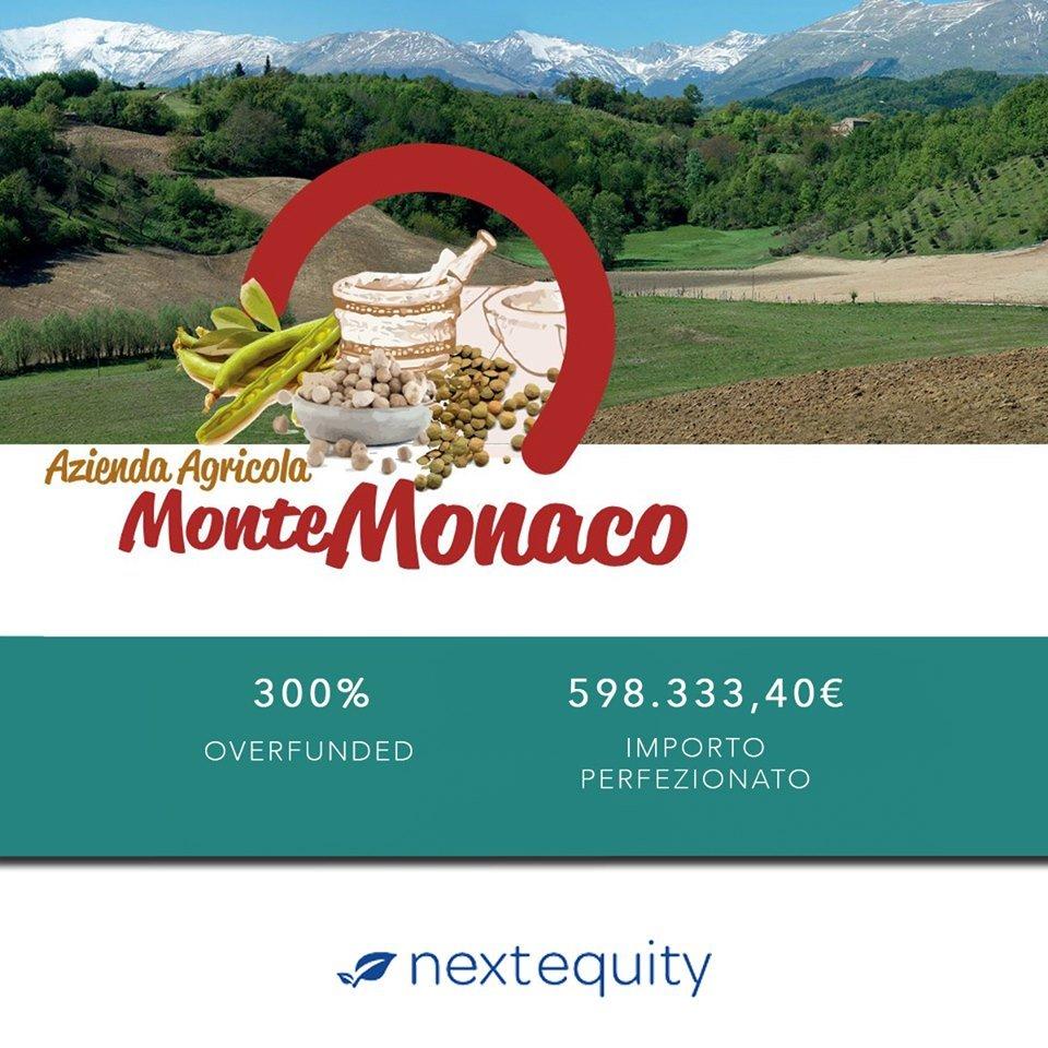 #Montemonaco overfunded del 300%